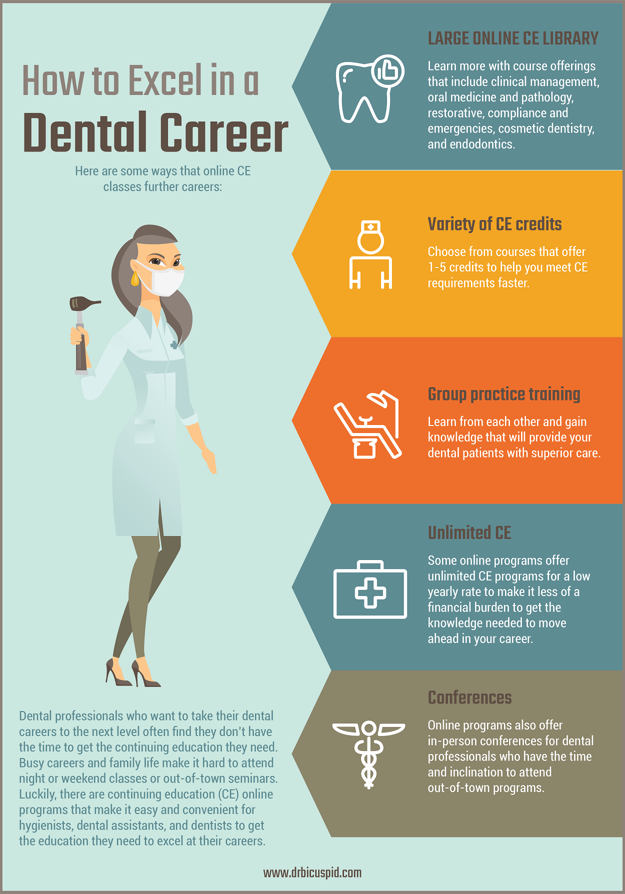 How to Excel in a Dental Career